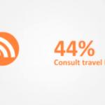 ¿Donde se inspiran los usuarios para decidir sus próximas vacaciones?
